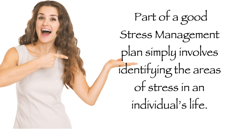 Identifying And Managing Stressors- Setting Limits
